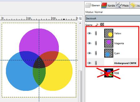 4 Ebenen - Weißer Hintergrund und Cyan, Megenta und Yellow
