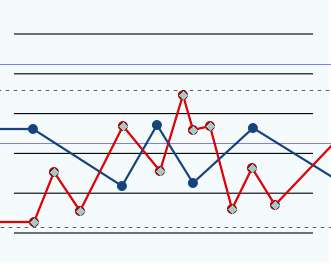Inkscape Kurvendiagramm