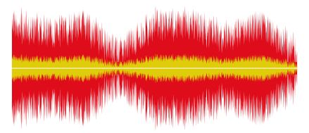 Inkscape Audio Waveform