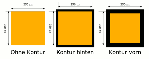 Inkscape Dimensions