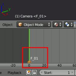 Blender Camera Marker